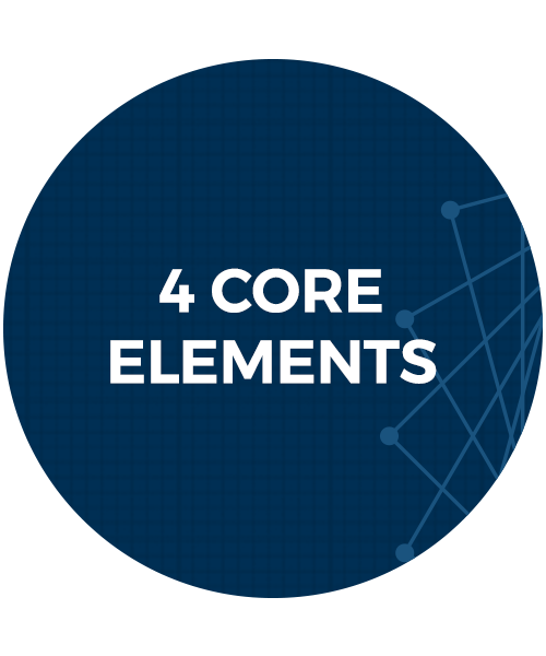 4 core elements button